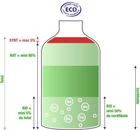 produit-label-eco.jpg